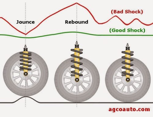 Shocks & Struts (Part 2)